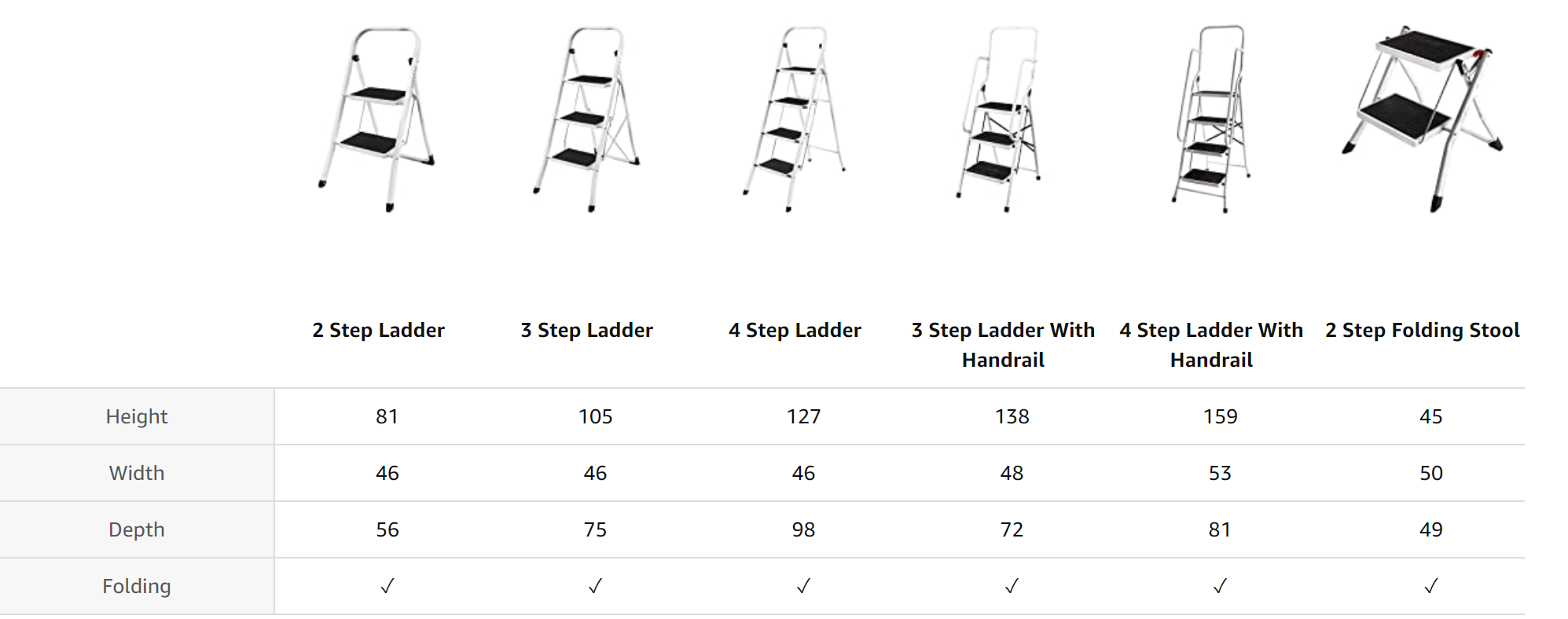 Steel Portable Folding Heavy Duty Ladder