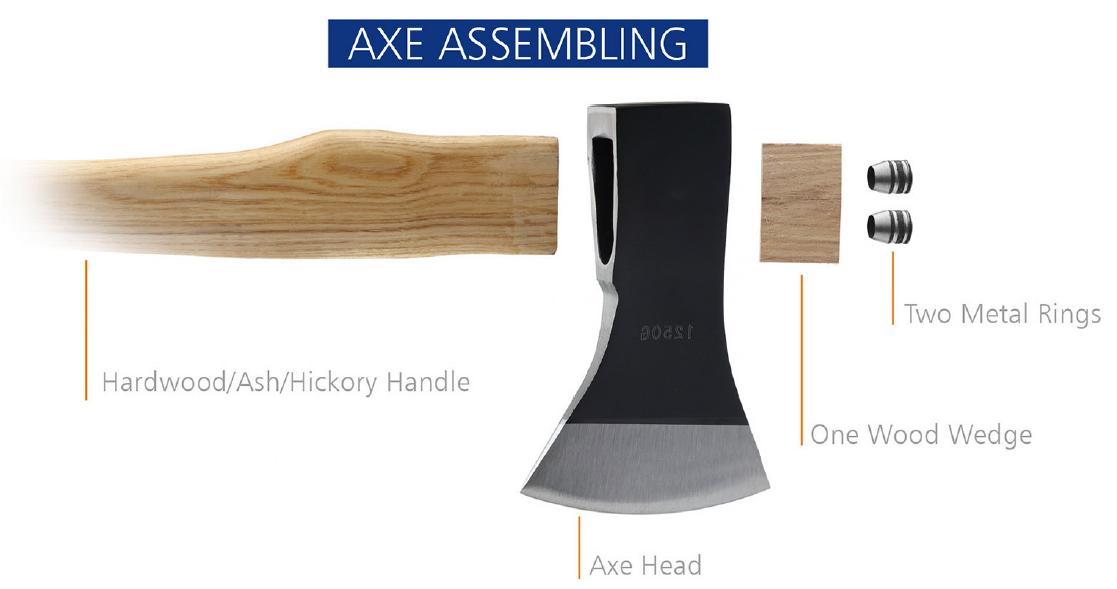 Splitting axe assembling